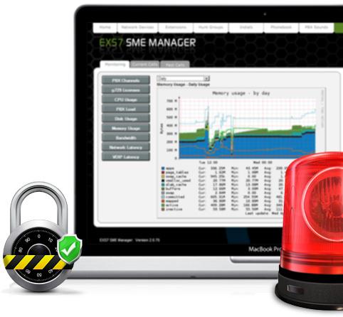 Secure PBX